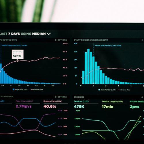 Wykresy analityczne